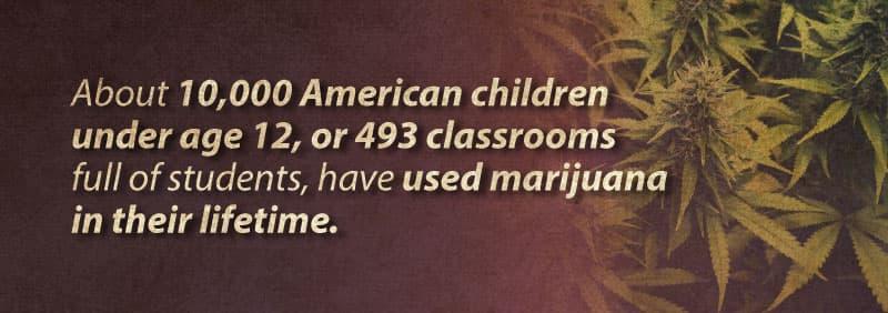 under12marijuana-bq
